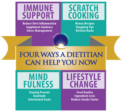 dietitian during pandemic - new directions counseling